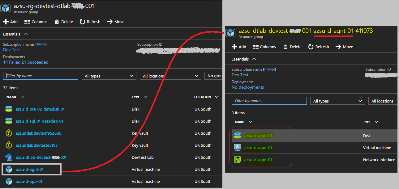All nested resources within Azure DTL in Azure Portal