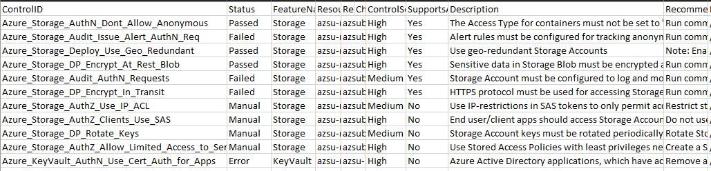 AzSDK VSTS - AzSDK Analysis Results