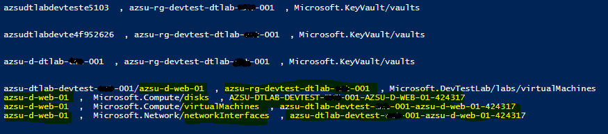 Output of PowerShell script for Get all nested resources within Azure DTL with AzureRm PowerShell