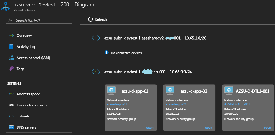 Private VSTS Agent Farm with Azure DTL