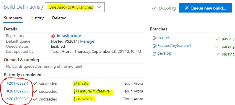 Visual Studio Geeks | Team Services - Use one build